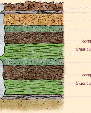 In Her Book Lasagna Gardening, Patricia Lanza Describes A Well Organized  System Of Layering Organic Materials To Make Soil. We Tend To Make Our  U201clasagnau201d ...