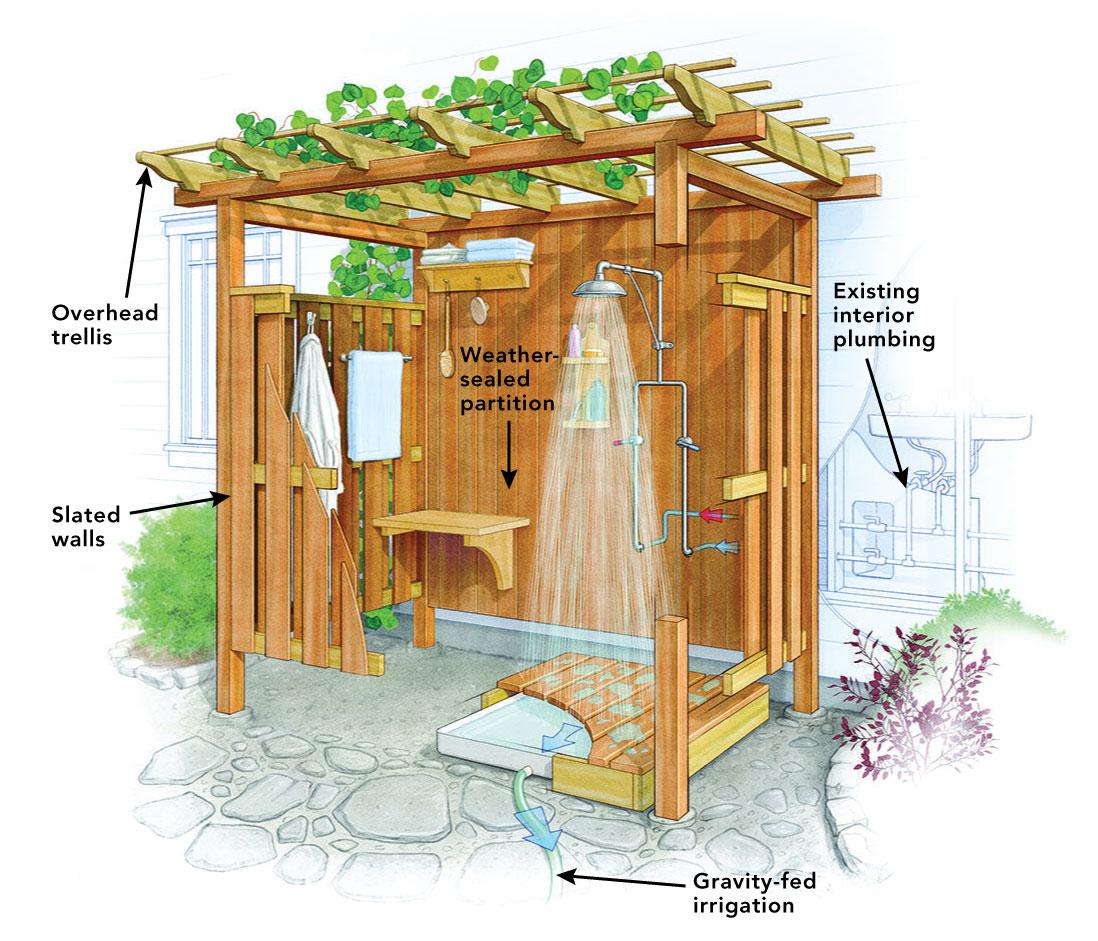 outdoor shower elements