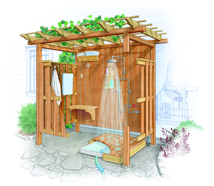 Creating An Outdoor Shower Finegardening