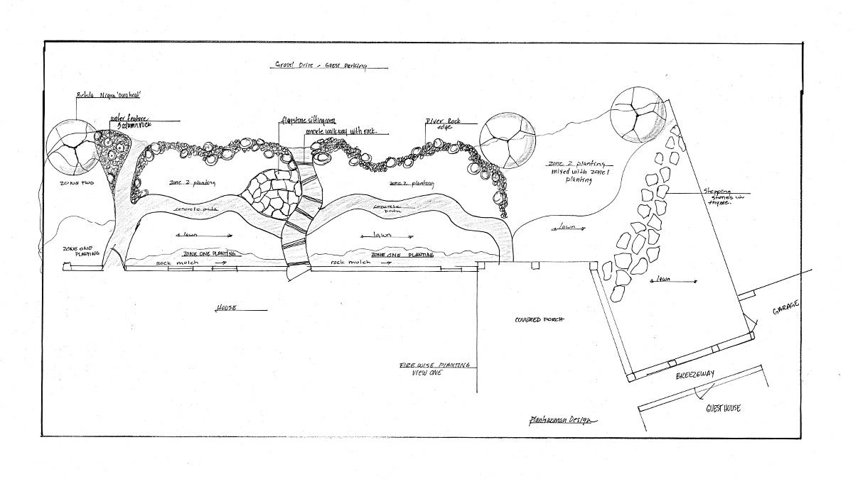 firewise site plan