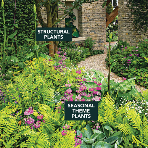 layered-style garden