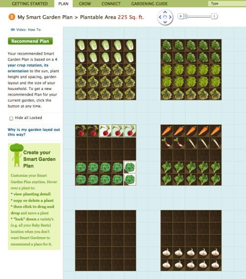Be A Smart Gardener Finegardening