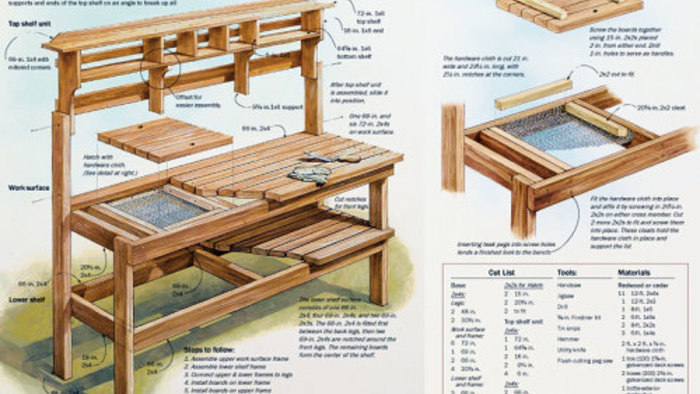Learn To Build A Potting Bench Finegardening
