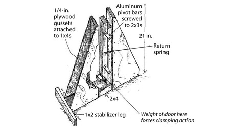 Door-Holding Jig