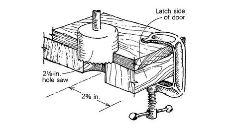 Lockset Retrofit