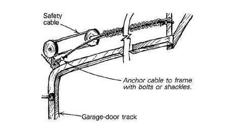 Garage-Door Safety Cable