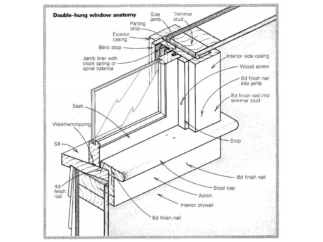 casing a double hung window fine homebuilding Window Anatomy Miami