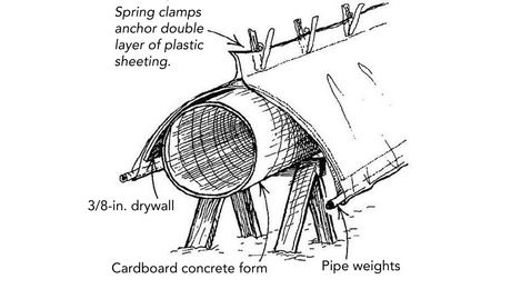Drywall Bending Form