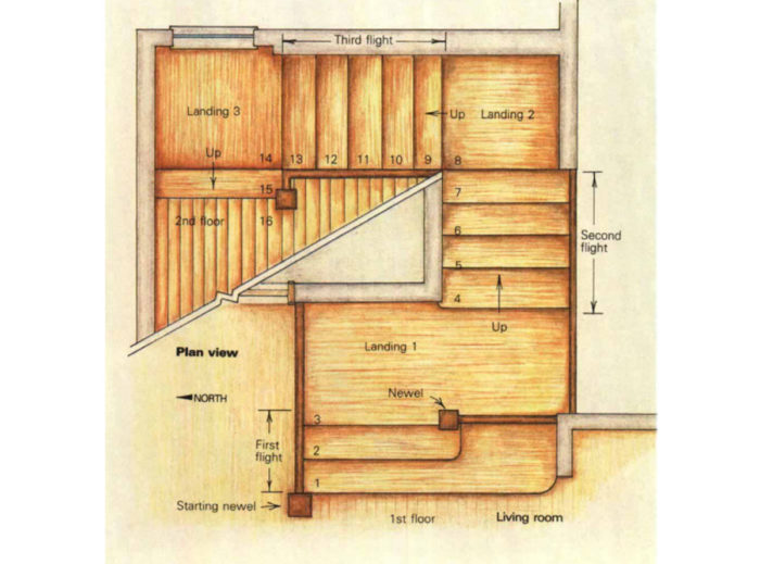 A Staircase Comes Out Of The Closet Fine Homebuilding