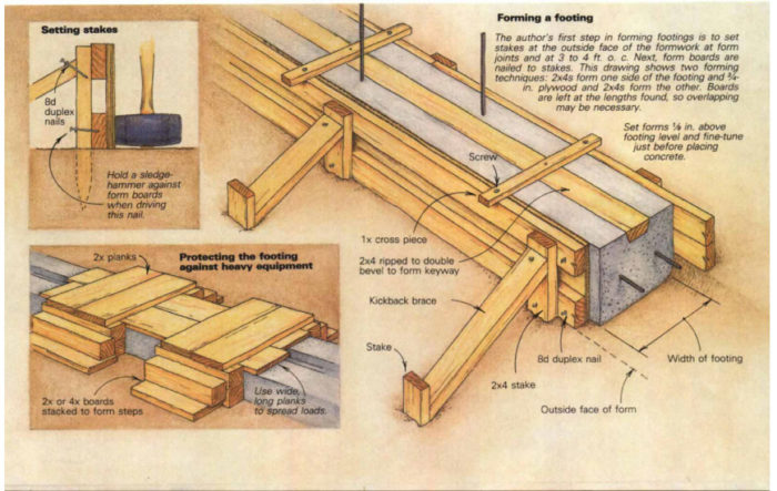 forming concrete walls - fine homebuilding