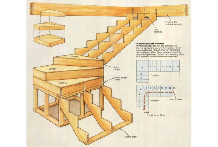 Building an L-Shaped Stair - Fine Homebuilding