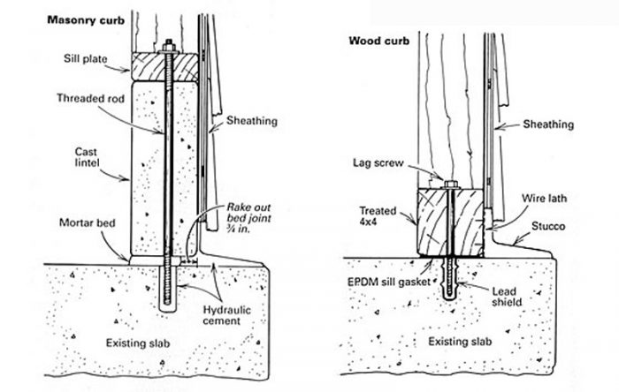 Building A Wall On An Existing Slab Fine Homebuilding