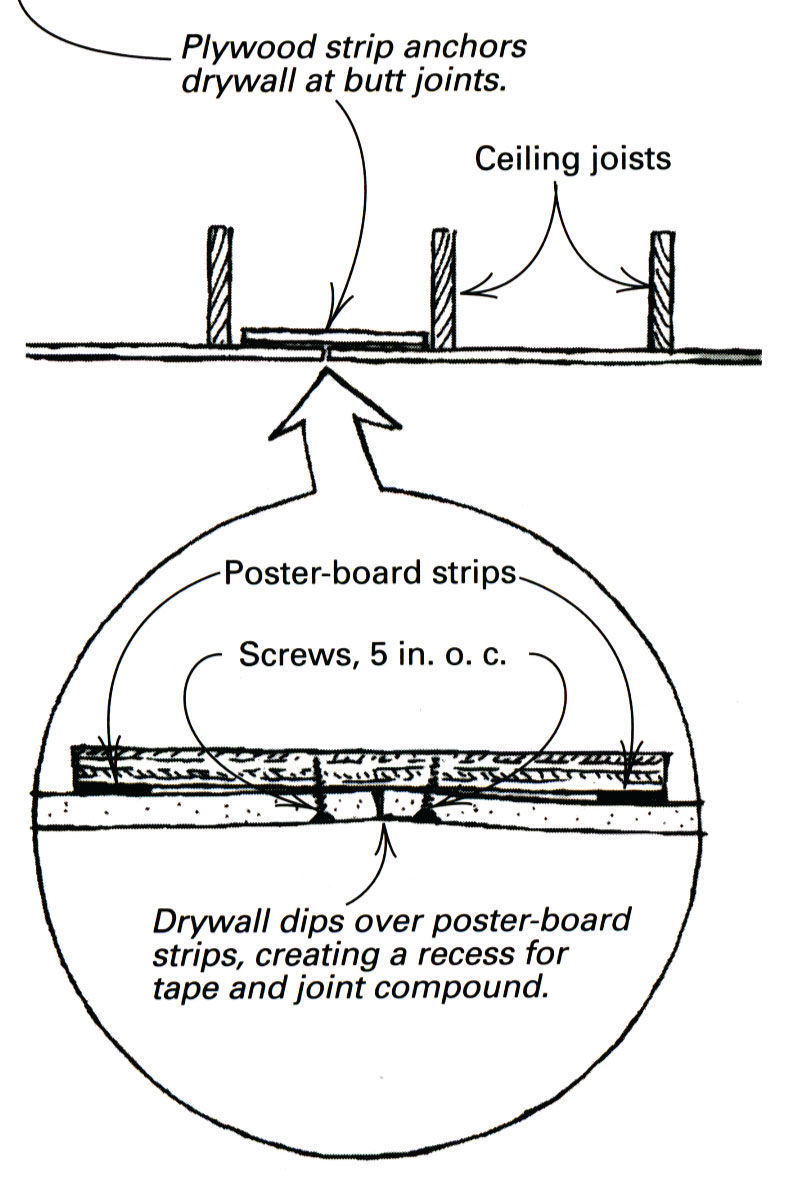 Invisible Drywall Butt Joints - Fine Homebuilding
