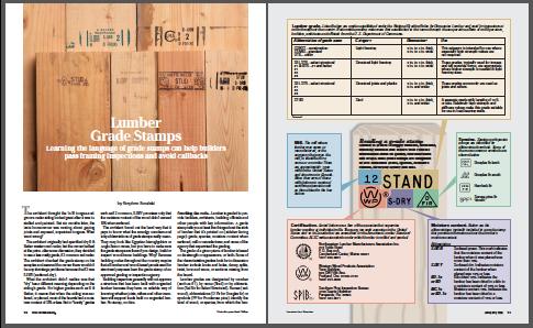 lumber grade stamps magazine spread