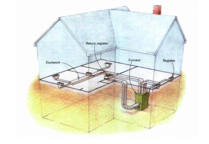 A Primer On Heating Systems Fine Homebuilding