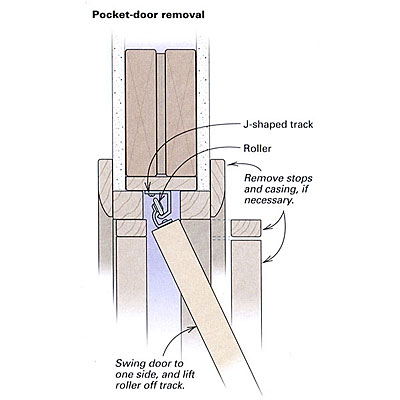 Replacing Pocket Doors Fine Homebuilding