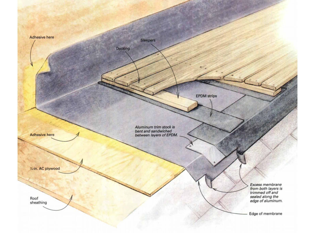 Installing A Rubber Roof Fine Homebuilding
