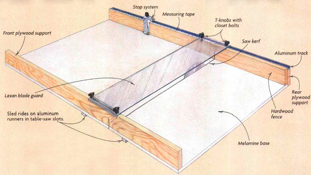 Building a Crosscut Sled for a Tablesaw