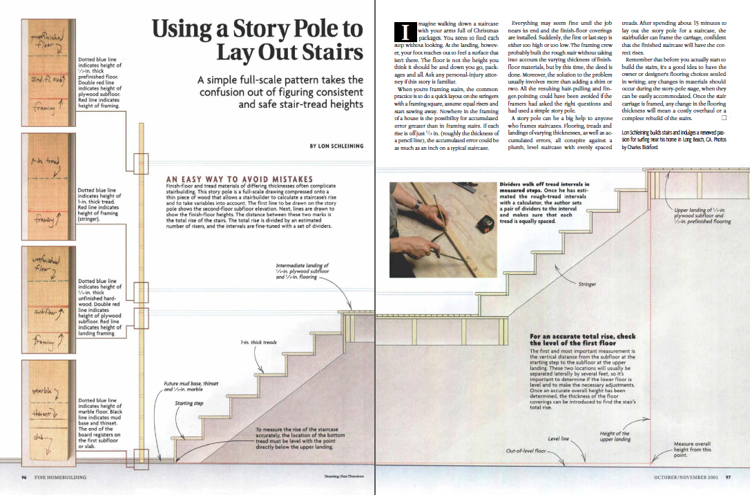 Use a story pole to lay out stairs magazine spread