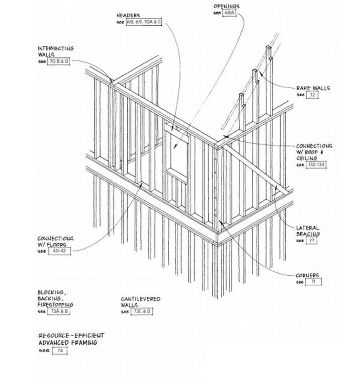 graphic guide to frame construction  walls