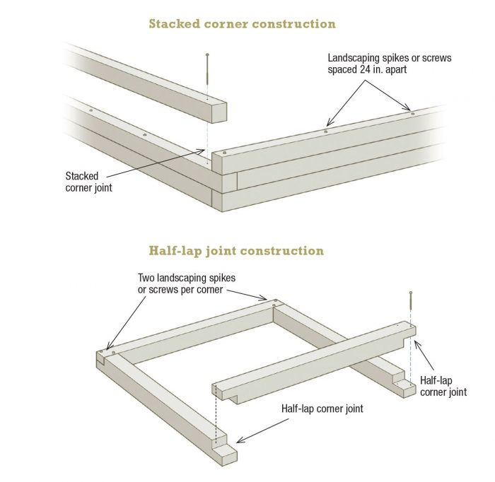 timber frame shed foundation