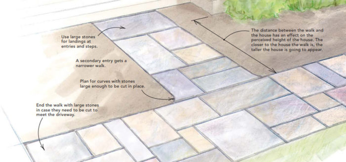 laying a flagstone walkway fine homebuilding