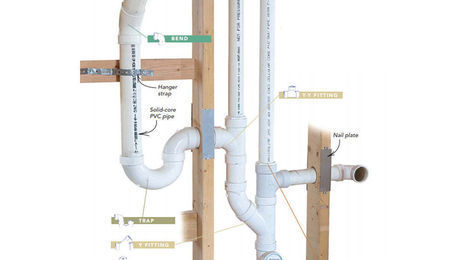 Rough Plumbing - Page 5 of 8 - Fine Homebuilding