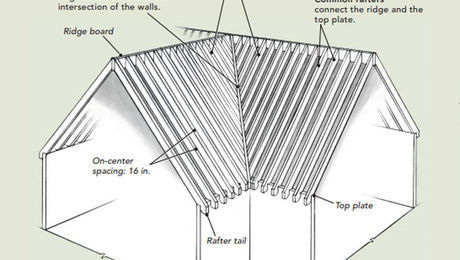 Roof Framing Parts Page 3 Of 10 Fine Homebuilding