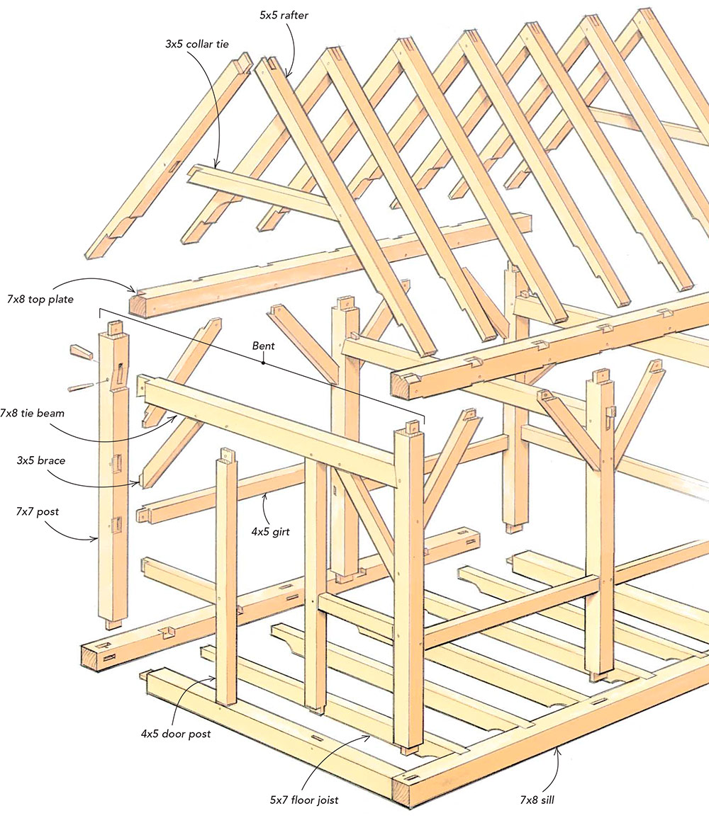 Timber-Frame Shed drawing
