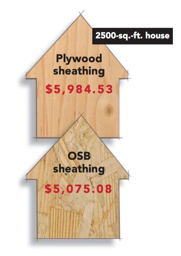 Plywood Sheathing Prices vs OSB Sheathing Prices
