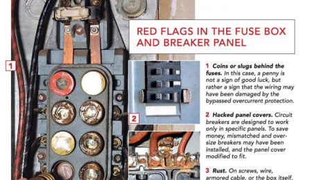 is your old house wiring unsafe