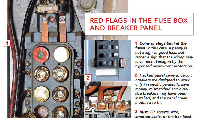 Is Your Old Wiring Safe