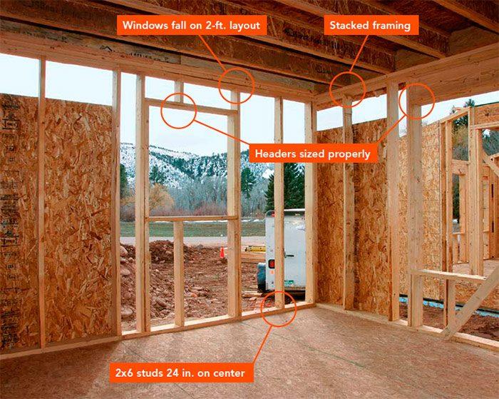 Smarter framing  means less wood