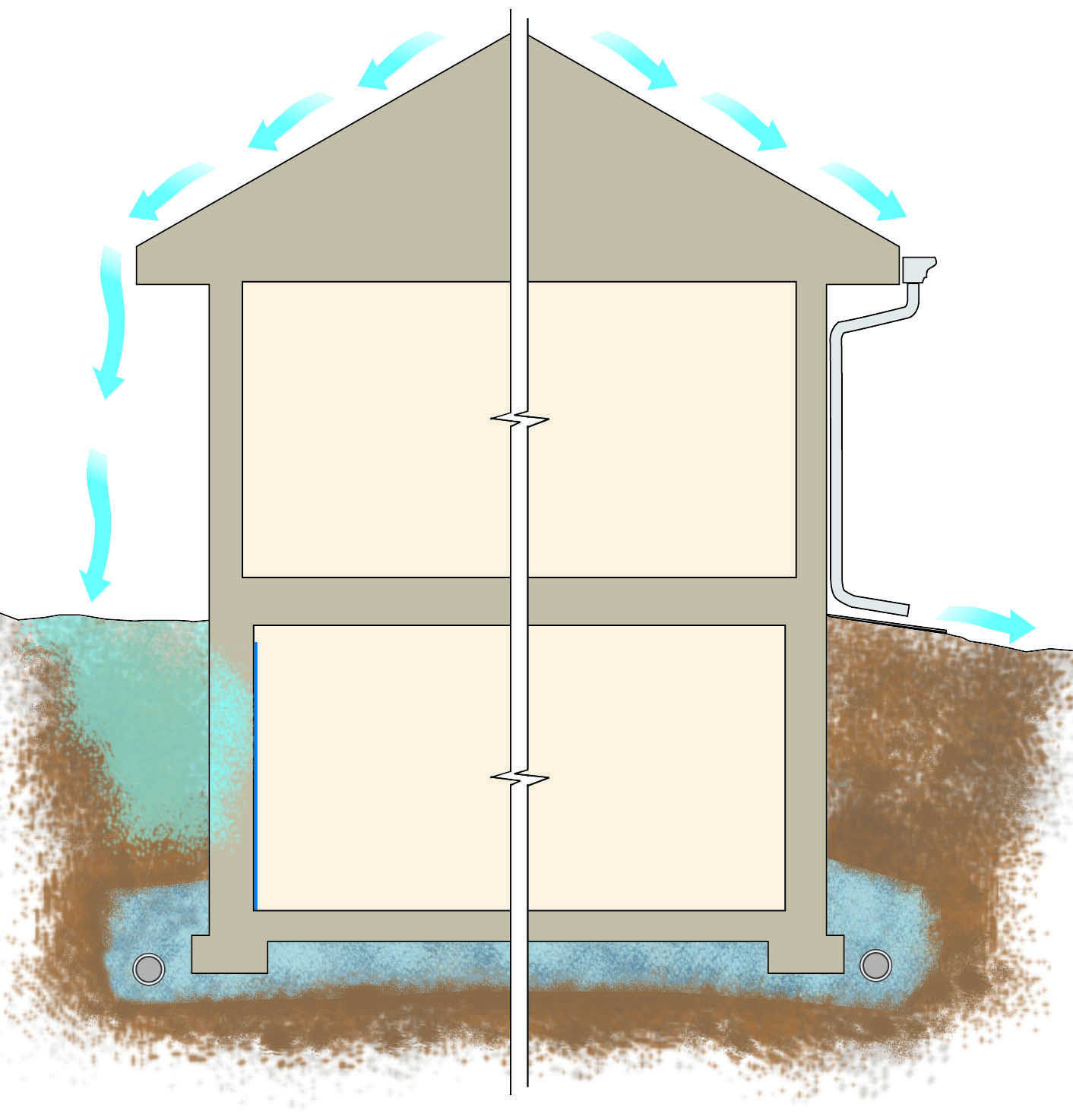 Waterproofing a basement from the inside - Fine Homebuilding