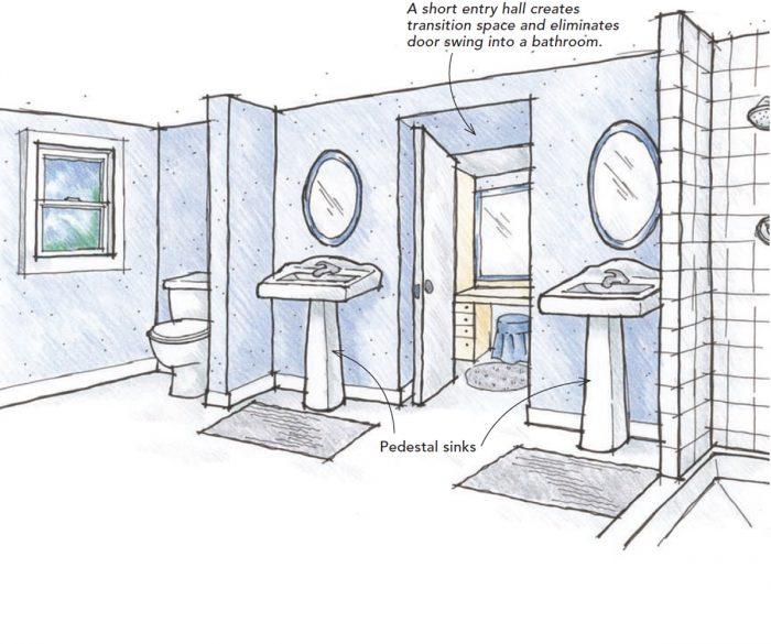 master bath central door