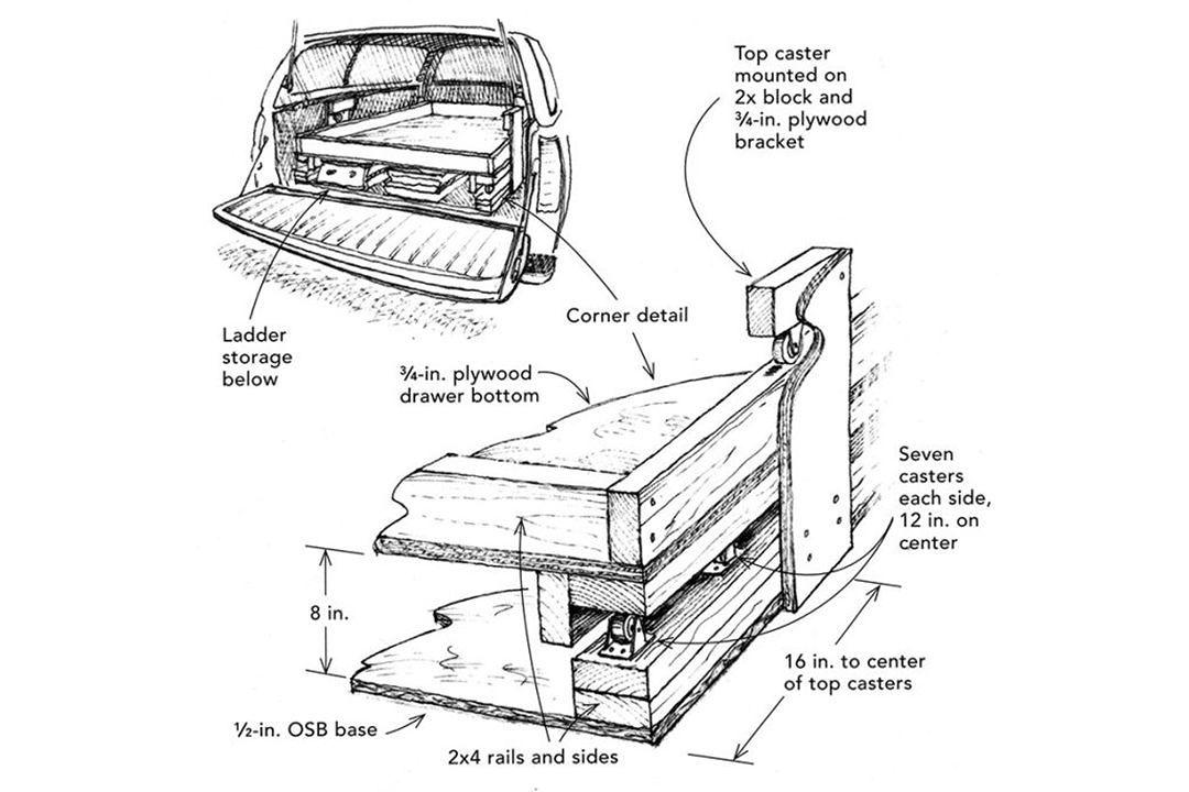 Job Box Storage