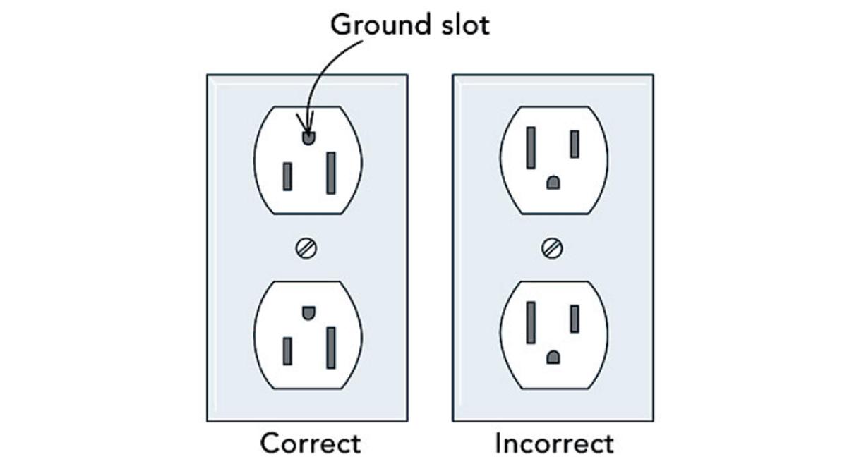 plug with ground slot on top