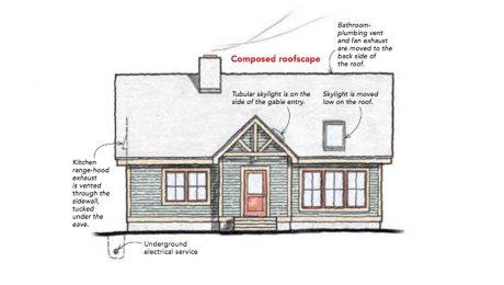design clean roof penetrations