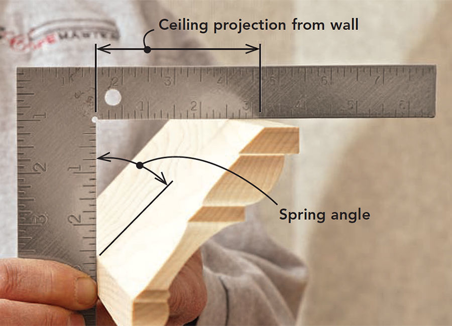 Transfer the ceiling projection to the saw