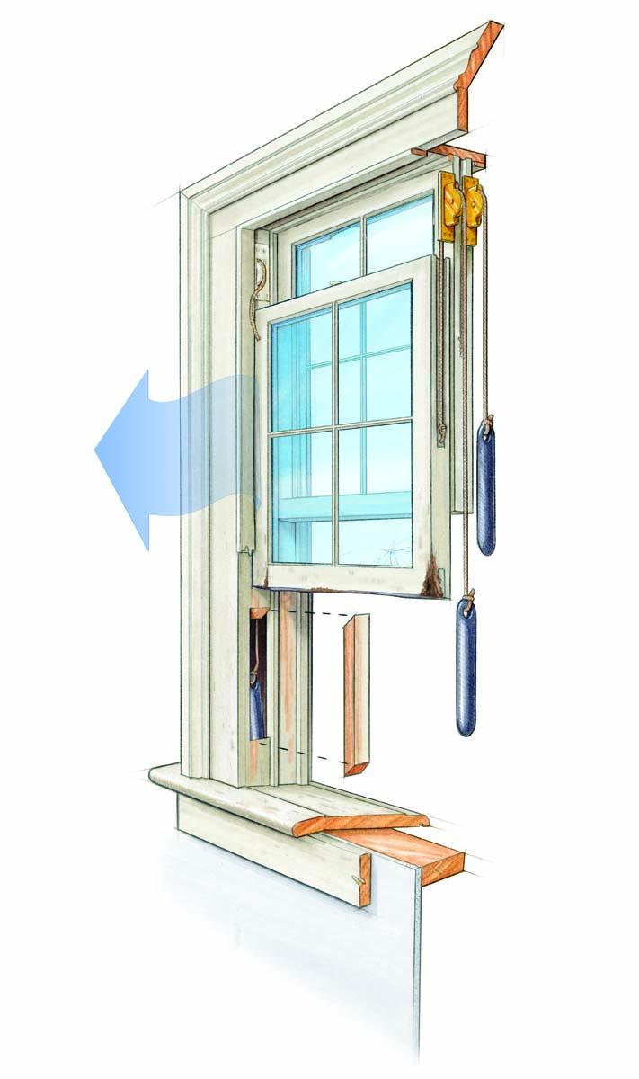 Leakiness of window