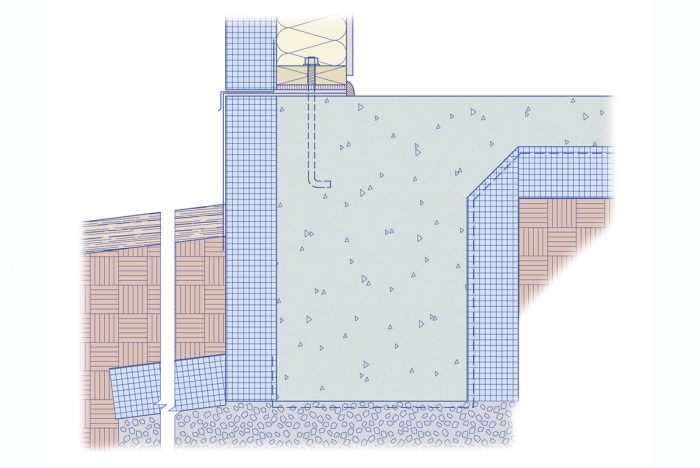 Frost-Protected Shallow Foundations - Fine Homebuilding