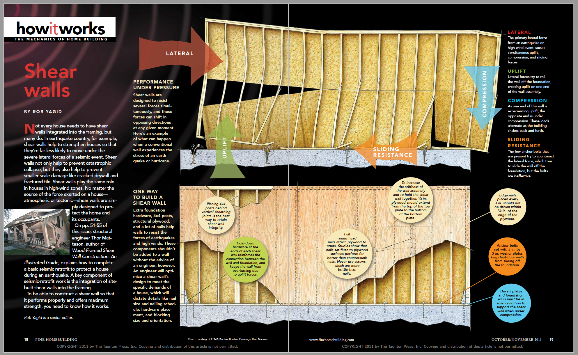 How it Works: Shear Walls Spread Img