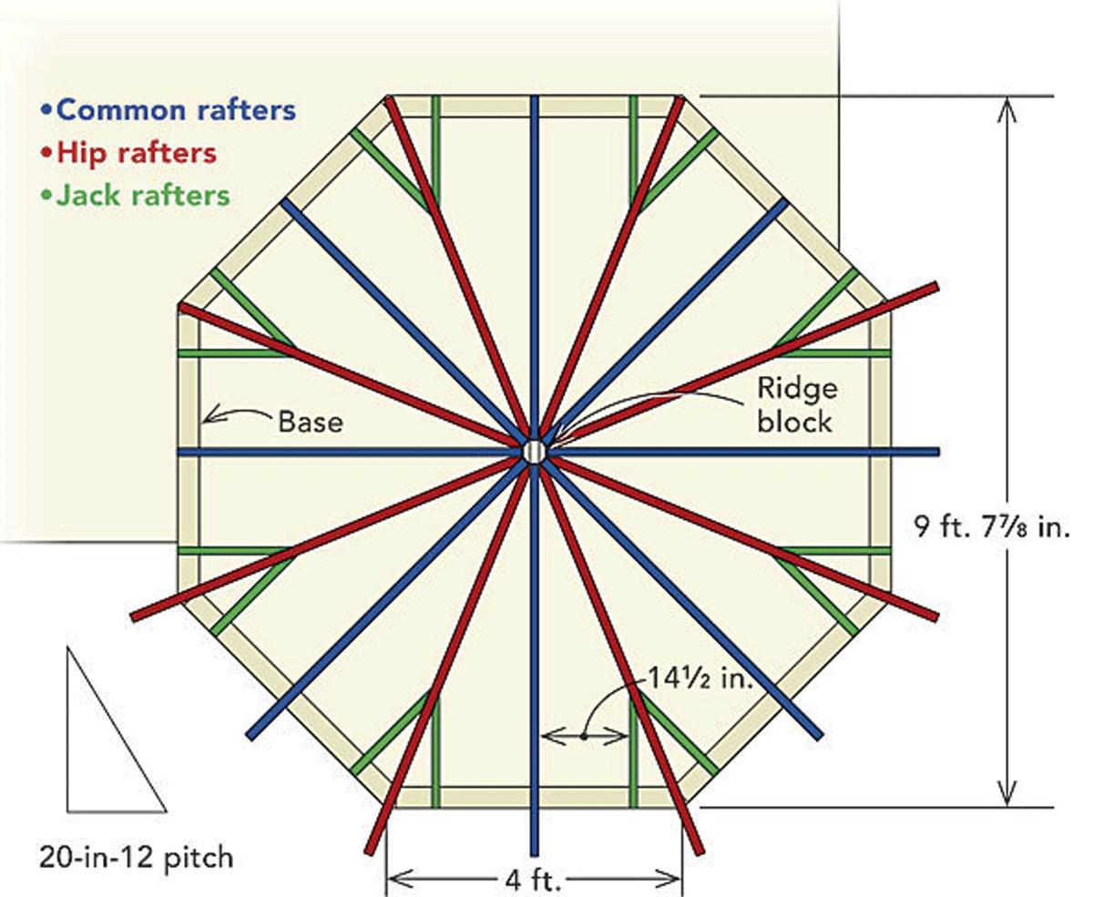 Framing An Octagonal Turret Roof Fine Homebuilding