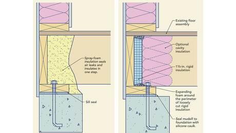 Air-Sealing a Basement