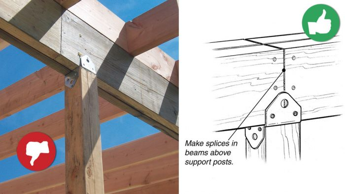 Top 10 Deck-Building Mistakes - Fine Homebuilding