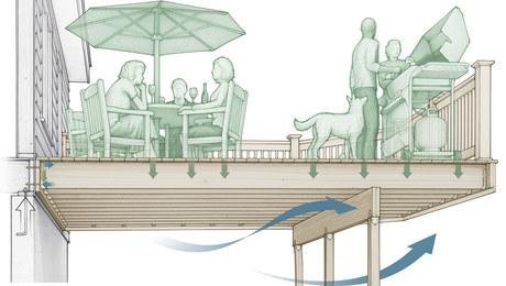 deck load capacity designs