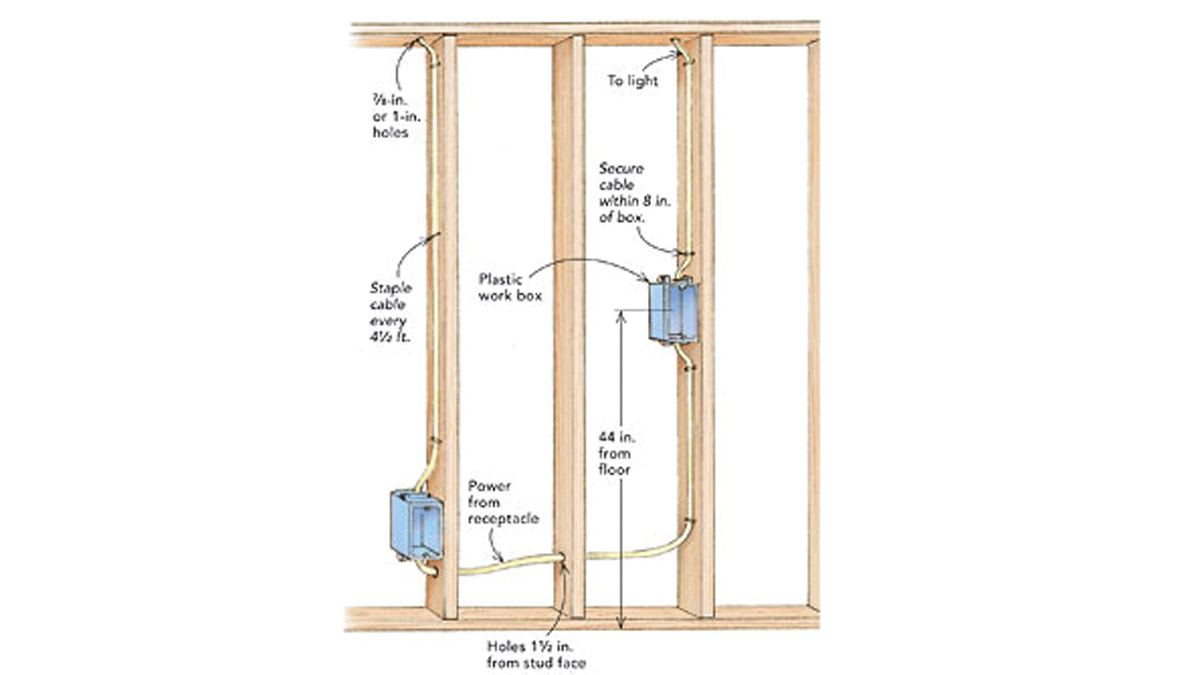 diagram of how to wire a switchbox