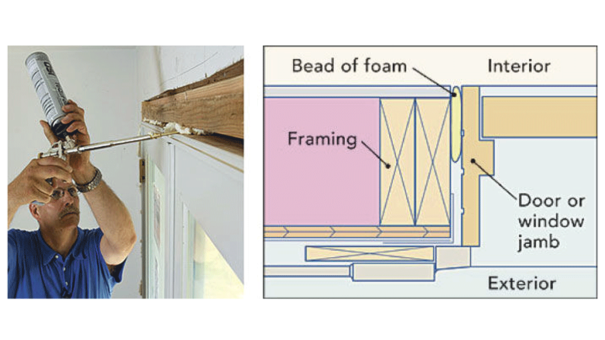 person air-sealing a window & a diagram detailing how to do that