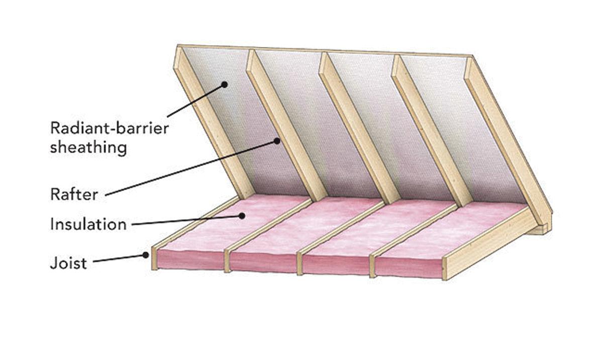 radiant-barrier-chart-1