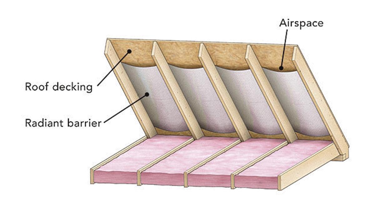 radiant barrier chart